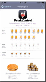 DrinkControl – Drink Tracker
